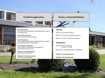 Lehrgänge der ÜAS Erfurt